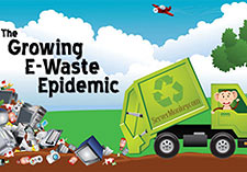 Infographic: The Growing E-Waste Epidemic